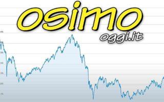 TOP & FLOP DELLE LETTURE OSIMO OGGI SEGUITO IN MEDIA DA 21.076 UTENTI